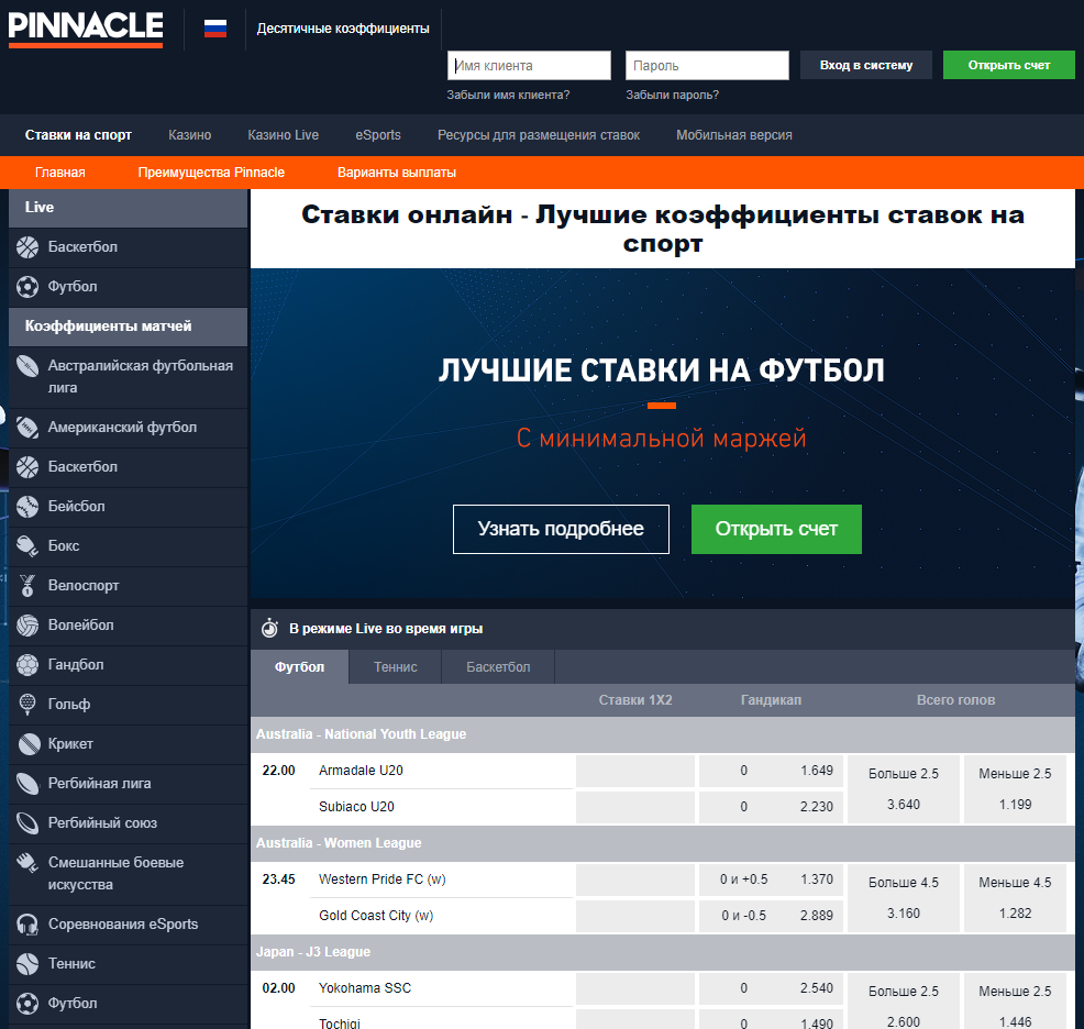 Сайт букмекера Pinnacle