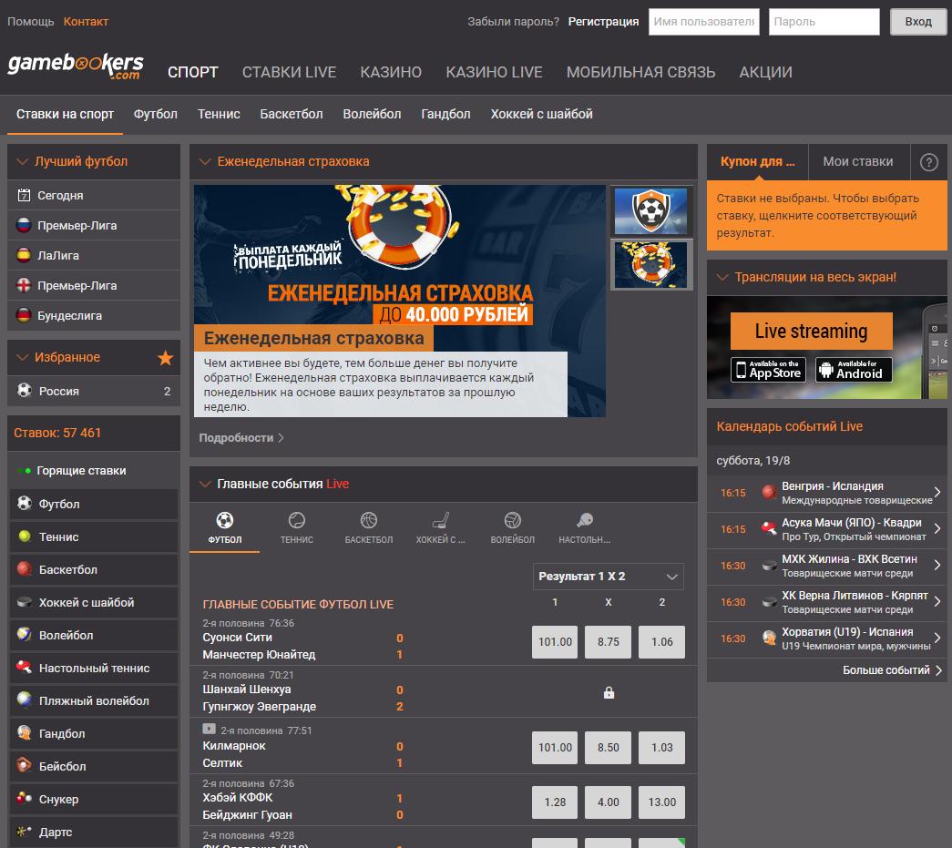 Сайт букмекера Gamebookers